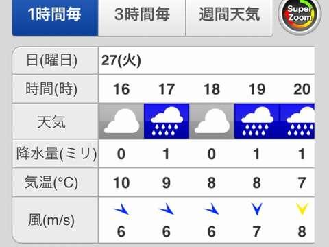 161227%e2%91%acawajisima_tenki_