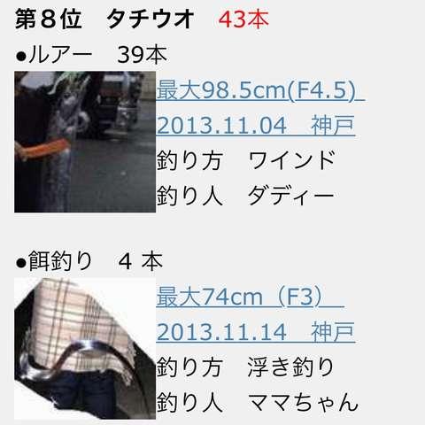 180221①tsuridaddy_tachiuo